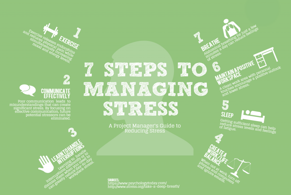 7 Steps to Managing Stress
