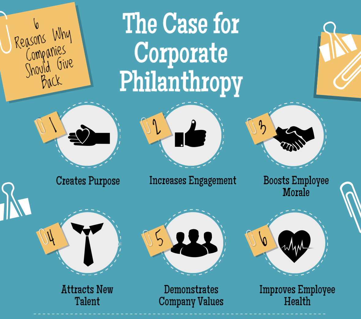 case for corporate philanthropy